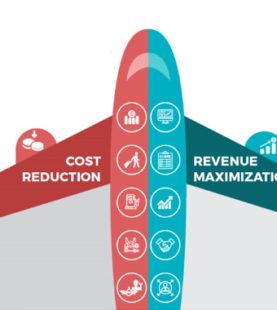 IATA Airline Revenue Management