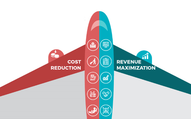 airline-revenue